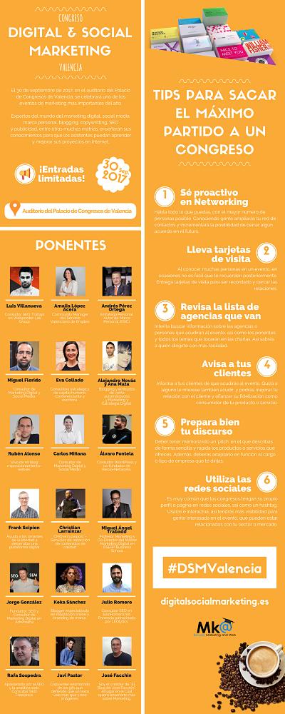 Valencia acoge el Congreso Digital & Social Marketing