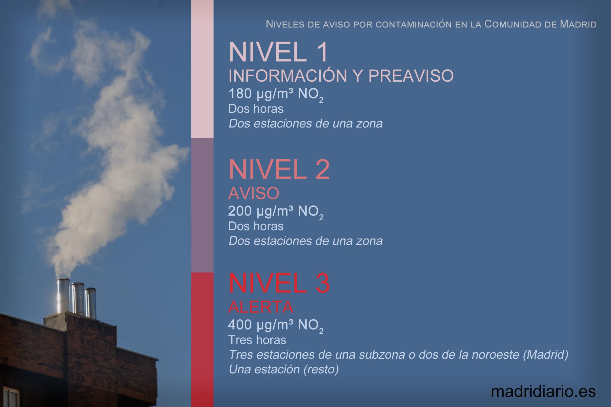 https   www.madridiario.es 463012 plan-vigilancia-control-efectos-frio ... b8689119d12