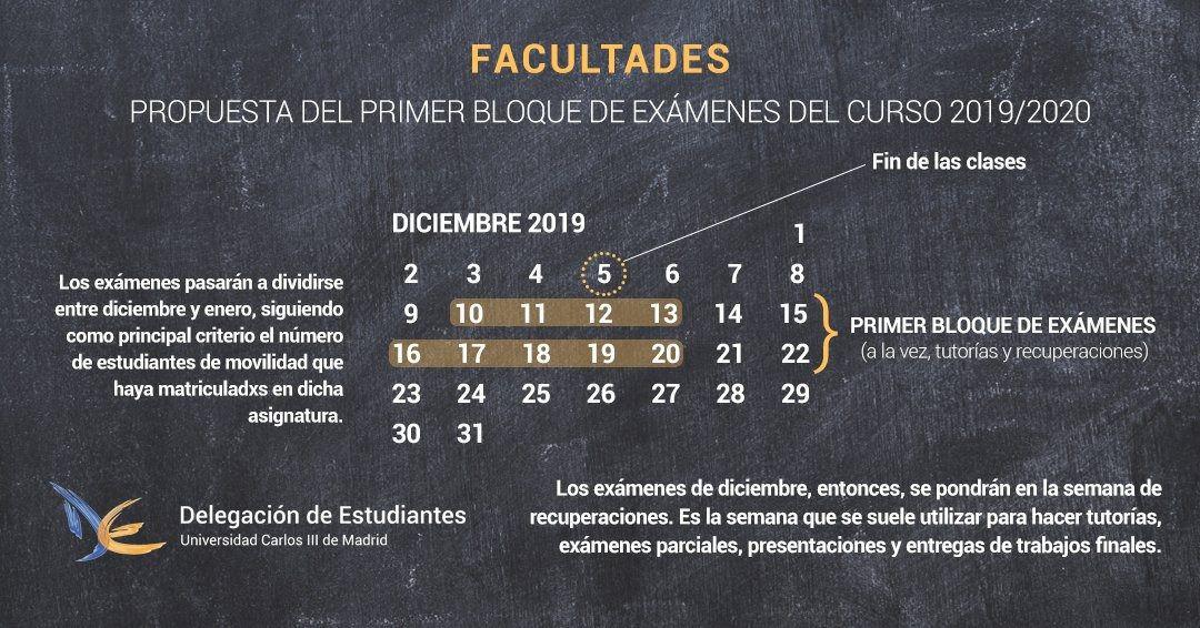 Calendario Uc3m.Rebelion En La Uc3m Por El Cambio De Fechas De Los Examenes Pensado