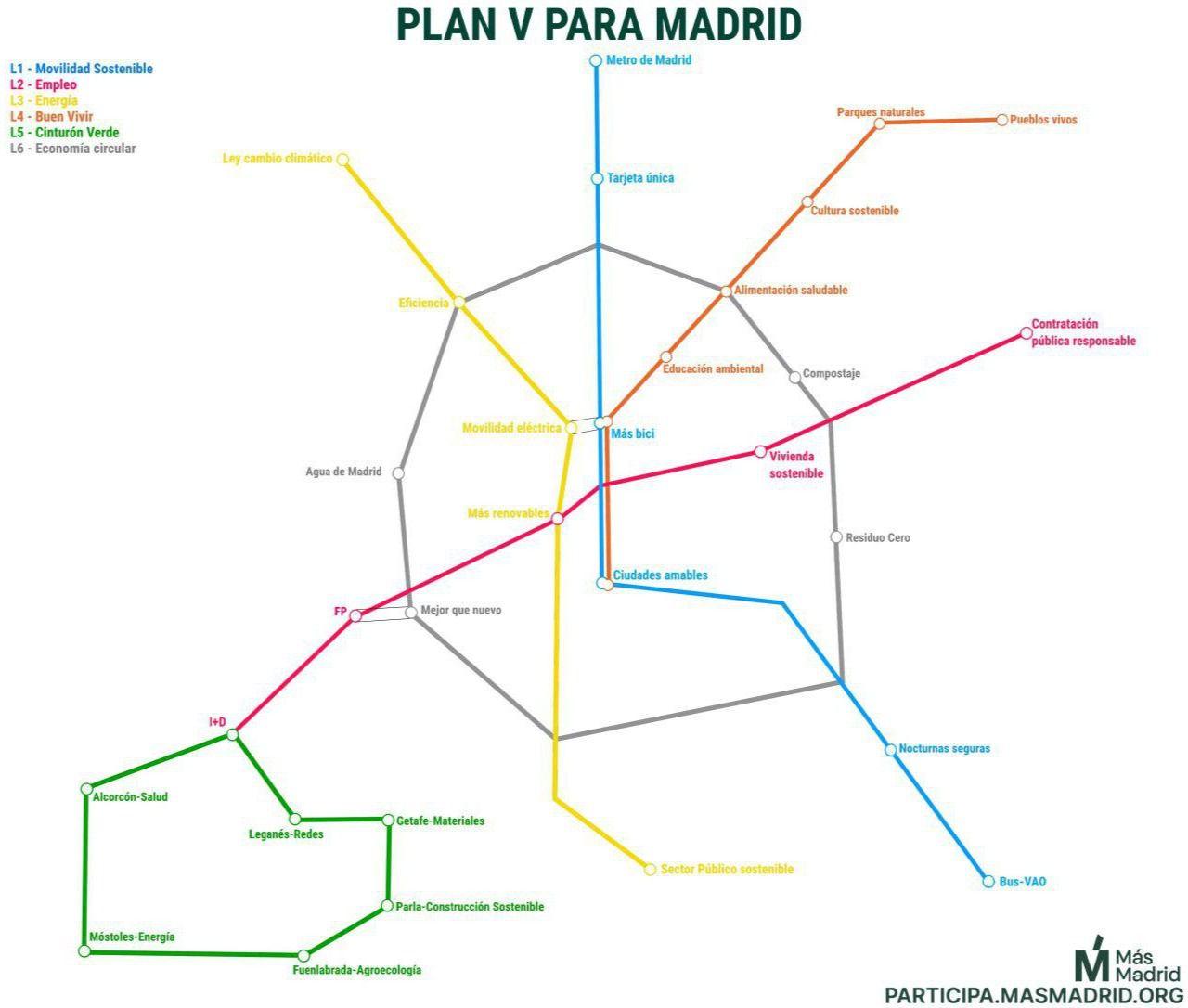 El 'Plan V' de Íñigo Errejón para la Comunidad. (Más Madrid)